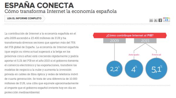 España conecta